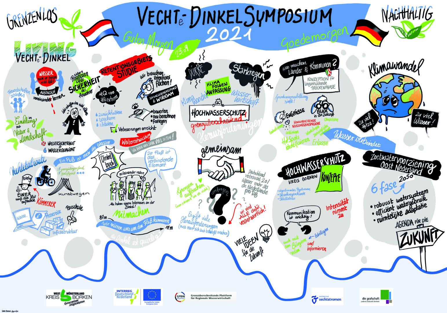 INTERREG Digitaal Vecht Dinkel Symposium 1 ©Dagmar Gosejacob